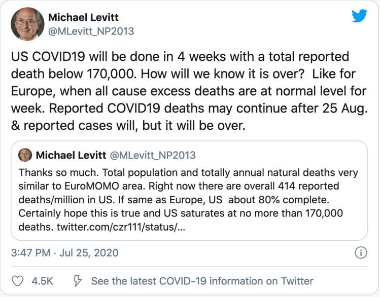 Michael Levitt's well-known curve-fitting forecast made a month ago, indicating that by August 25th the USA excess deaths will have reduced to a very low level, and that the USA experience of the pandemic would essentially be over, with 170,000 deaths